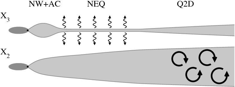 Towed profile